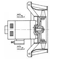 Jednoúčelový ventilátor APZ 560